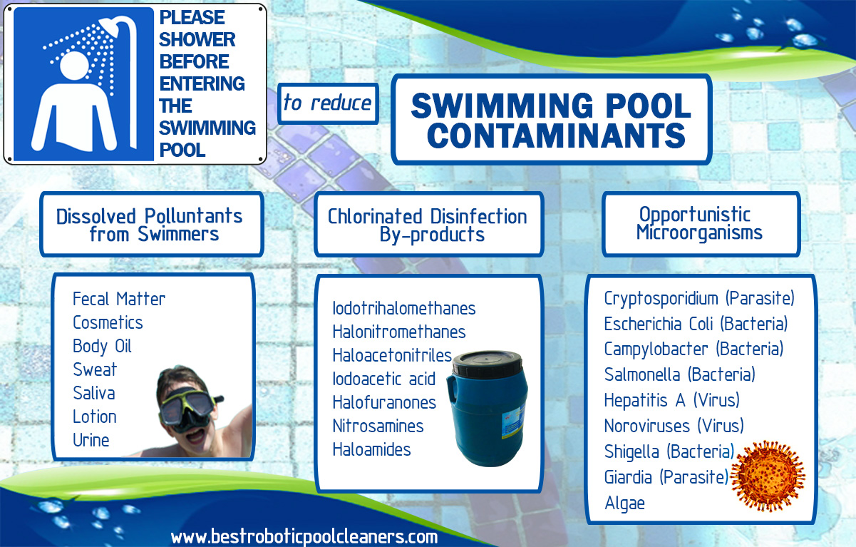 What Are Swimming Pool Contaminants Best Robotic Pool Cleaners